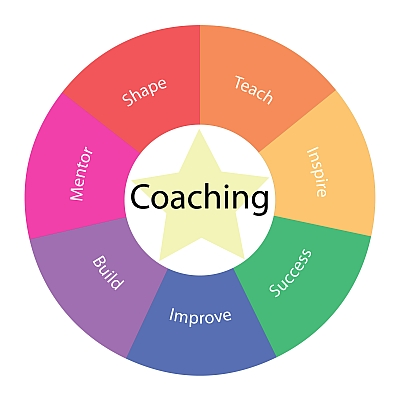 Coaching objectives and results